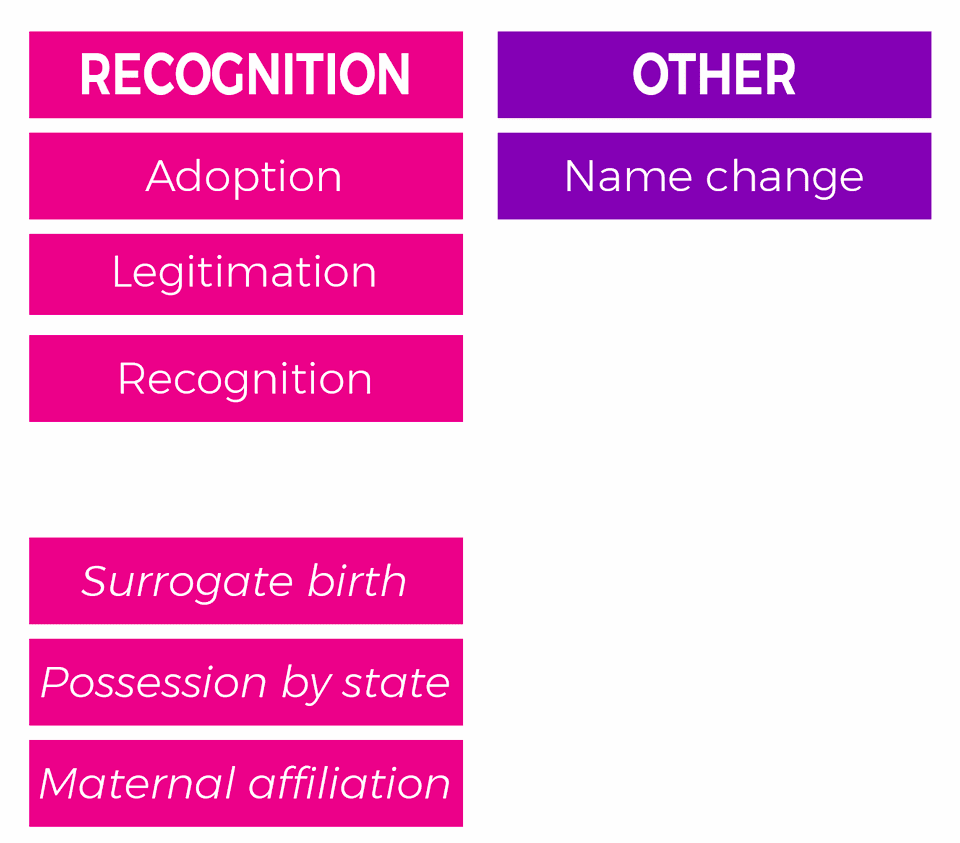 HERA - RECOGNITION AND OTHER